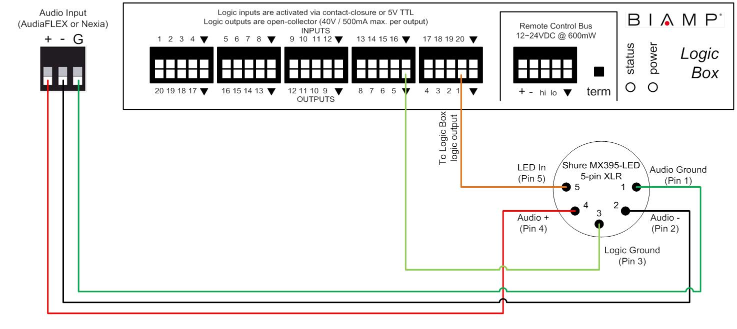 Connecting A Shure Mx395-led To A Logic Box
